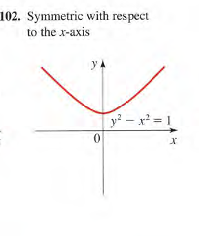 102. Symmetric with respect to the x-axis yA y2 - x 1