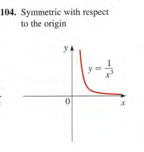 104. Symmetric with respect to the origin yA