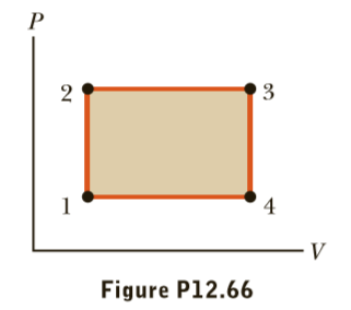 2 4 - V Figure P12.66