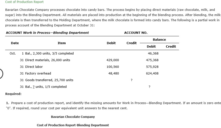 "Cost of Production Report Bavarian Chocolate Company processes chocolate into candy bars. The process begins by placing direct materials (raw chocolate, milk, and sugar) into the Blending Department. All materials are placed into production at the beginning of the blending process. After blending, the milk chocolate is then transferred to the Molding Department, where the milk chocolate is formed into candy bars. The following is a partial work in process account of the Blending Department at October 31: ACCOUNT Work in Process-Blending Department ACCOUNT NO. Balance Debit Credit Date Item Debit Credit 1 Bal., 2,300 units, 3/5 completed Oct. 46,368 31 Direct materials, 26,000 units 429,000 475,368 31 Direct labor 100,560 575,928 31 Factory overhead 48,480 624,408 31 Goods transferred, 25,700 units 31 Bal., ? units, 1/5 completed Required: 1. Prepare a cost of production report, and identify the missing amounts for Work in Process-Blending Department. If an amount is zero ente ""0"". If required, round your cost per equivalent unit answers to the nearest cent. Bavarian Chocolate Company Cost of Production Report-Blending Department"