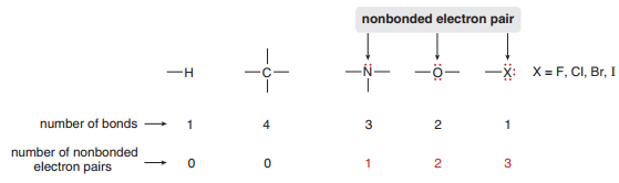 nonbonded electron pair X= F, CI, Br, I -H number of bonds 4 3 number of nonbonded electron pairs