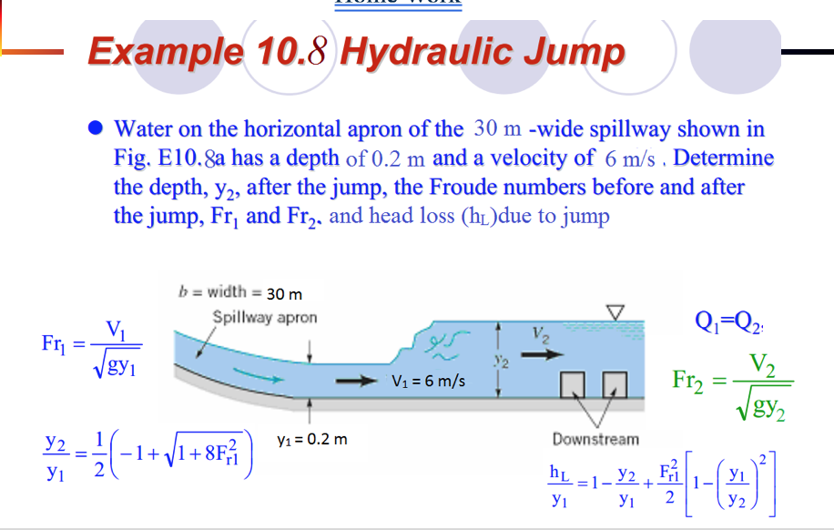 Example 10.8 Hydraulic Jump Water on the horizontal apron of the 30 m -wide spillway shown in Fig. E10.8a has a depth of 0.2 m and a velocity of 6 m/s . Determine the depth, y,, after the jump, the Froude numbers before and after the jump, Fr, and Fr,, and head loss (ht)due to jump b= width = 30 m Spillway apron Qi=Q2: V1 Fri V2 Fr2 : Vgyi V1 = 6 m/s gy2 Y1 = 0.2 m Downstream У2 -1+ y1+8F 2 hi -1- Y2 Fi У1 У1 У1 У1 У2