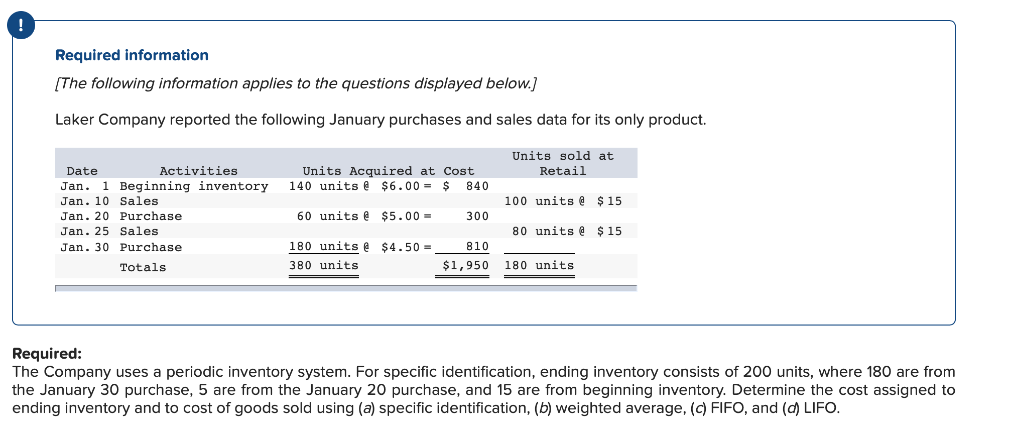 Required information [The following information applies to the questions displayed below.] Laker Company reported the following January purchases and sales data for its only product. Units sold at Activities Units Acquired at Cost 140 units $6.00 = $ Retail Date 1 Beginning inventory 840 Jan 100 units @ $ 15 Jan. 10 Sales 60 units @ $5.00 = 300 Jan. 20 Purchase 80 units @ $ 15 Jan. 25 Sales 180 units @ 810 $4.50 Jan. 30 Purchase 380 units $1,950 180 units Totals Required: The Company uses a periodic inventory system. For specific identification, ending inventory consists of 200 units, where 180 are from the January 30 purchase, 5 are from the January 20 purchase, and 15 are from beginning inventory. Determine the cost assigned to ending inventory and to cost of goods sold using (a) specific identification, (b) weighted average, (c) FIFO, and (d) LIFO