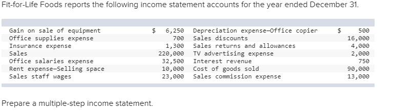 Fit-for-Life Foods reports the following income statement accounts for the year ended December 31 Gain on sale of equipment Office supplies expense Insurance expense Sales office salaries expense 6,250 Depreciation expense-office copier 500 Sales discounts 700 16,000 4,000 2,000 Sales returns and allowances 1,300 220,000 TV advertising expense Interest revenue 32,500 10,000 23,000 Sales commission expense 750 Rent expense-Selling space Sales staff wages Cost of goods sold 90,000 13,000 Prepare a multiple-step income statement.