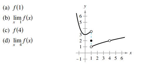 (a) f(1) y (b) lim f(x) 1 (c) f(4) 3 (d) lim f(x) 2 4 1 -1 1 2 3 4 5 6 65