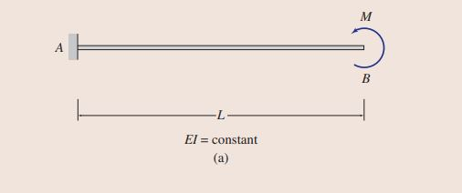 M B El = constant (a)
