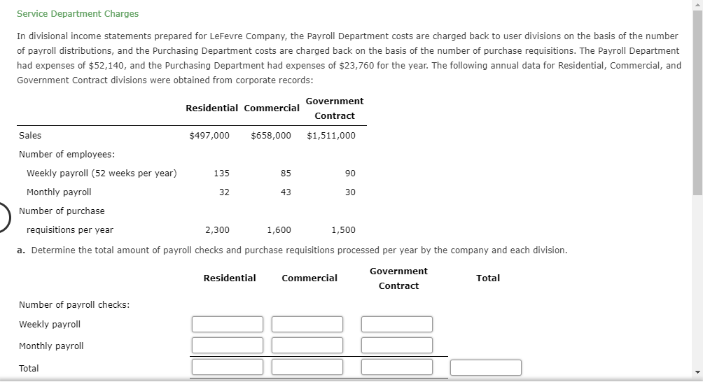 Service Department Charges In divisional income statements prepared for LeFevre Company, the Payroll Department costs are charged back to user divisions on the basis of the number of payroll distributions, and the Purchasing Department costs are charged back on the basis of the number of purchase requisitions. The Payroll Department had expenses of $52,140, and the Purchasing Department had expenses of $23,760 for the year. The following annual data for Residential, Commercial, and Government Contract divisions were obtained from corporate records: Government Residential Commercial Contract Sales $497,000 $658,000 $1,511,000 Number of em ployees: Weekly payroll (52 weeks per year) 135 85 90 Monthly payroll 32 43 30 Number of purchase requisitions per year 2,300 1,600 1,500 a. Determine the total amount of payroll checks and purchase requisitions processed per year by the company and each division. Government Residential Commercial Total Contract Number of payroll checks: Weekly payroll Monthly payroll Total