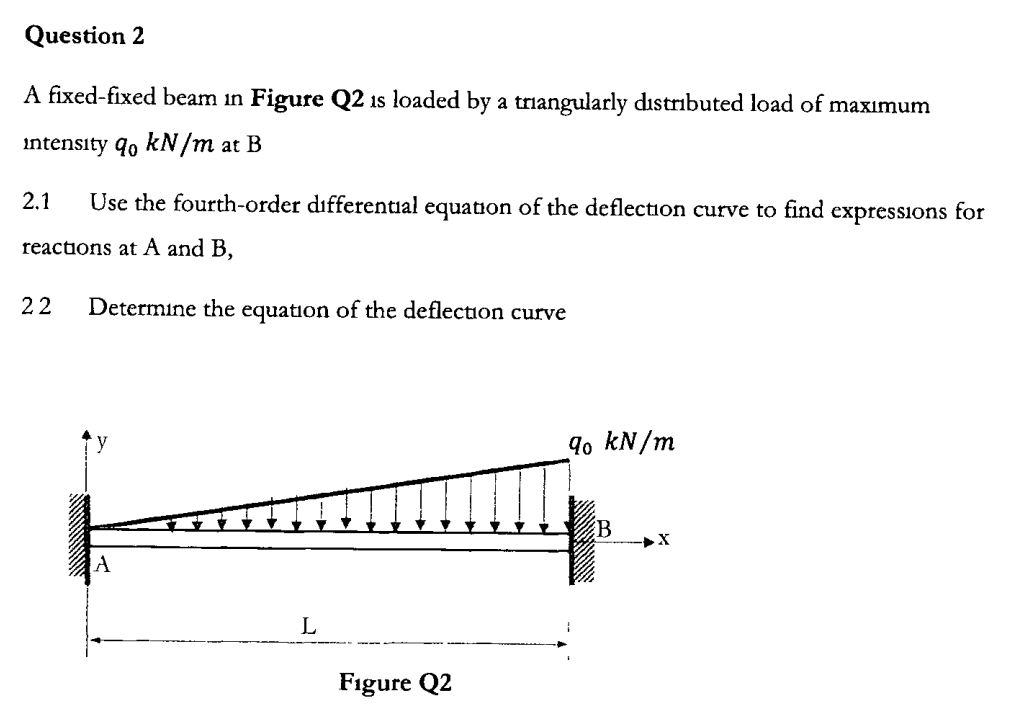 Question 2 A fixed-fixed beam in Figure Q2 1s loaded by a triangularly dıstributed load of maxımum intensity qo kN/m at B Use the fourth-order dıfferential equation of the deflection curve to find expressions for 2.1 reactions at A and B, 22 Determine the equatıon of the deflectuon curve o kN/m y X L Figure Q2