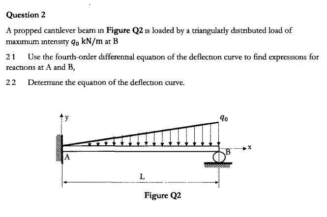 Question 2 A propped cantlever beam in Figure Q2 is loaded by a triangularly distrnbuted load of maximum intensity qo kN/m at B Use the fourth-order differental equation of the deflection curve to find expressions for reactions at A and B, 21 Determine the equation of the deflection curve. 22 A L Figure Q2