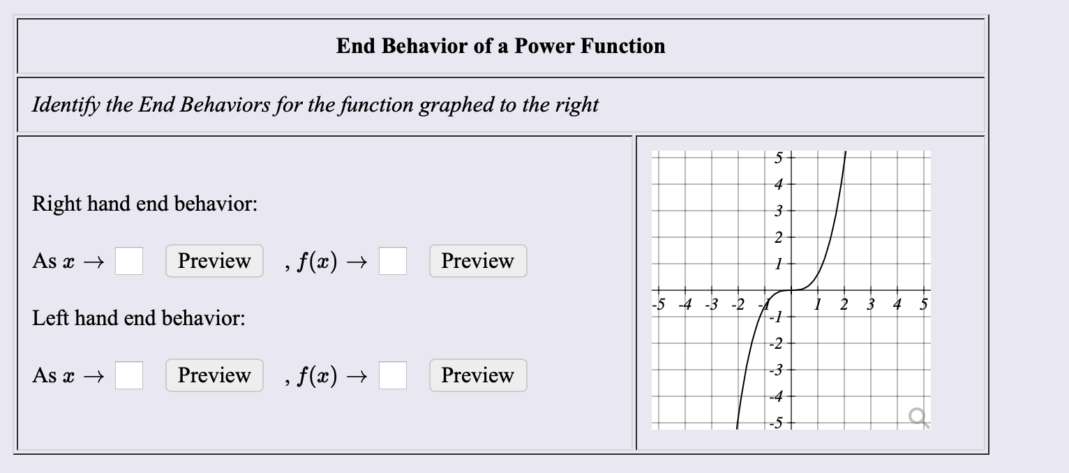 End Behavior of a Power Function Identify the End Behaviors for the function graphed to the right Right hand end behavior: As x → Preview f(x) → Preview -5 -4 -3 -2 4 Left hand end behavior: -2 -3 As x → Preview f(x) → Preview -4 -5-