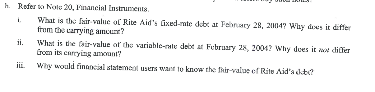 Refer to Note 20, Financial Instruments. h. i What is the fair-value of Rite Aid's fixed-rate debt at February 28, 2004? Why does it differ from the carrying amount? What is the fair-value of the variable-rate debt at February 28, 2004? Why does it not differ from its carrying amount? ii iii Why would financial statement users want to know the fair-value of Rite Aid's debt?