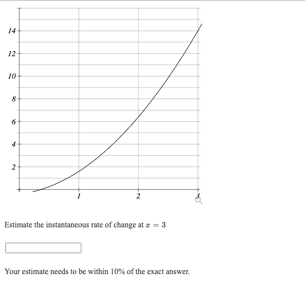 14 12 10 8 2- 1 2 Estimate the instantaneous rate of change at æ = 3 Your estimate needs to be within 10% of the exact answer. 6. 41