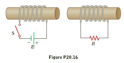 R Figure P20.16