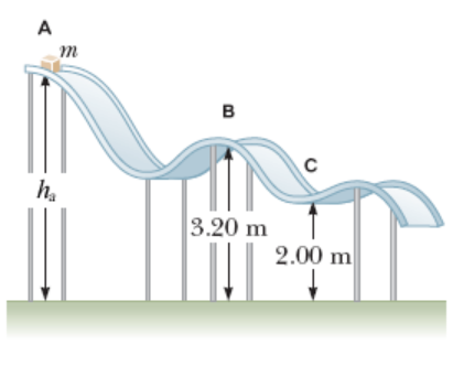A т в с 3.20 m 2.00 m