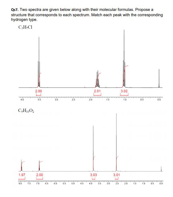 Qs7. Two spectra are given below along with their molecular formulas. Propose a structure that corresponds to each spectrum. Match each peak with the corresponding hydrogen type. С-Н.С1 3.02 2.00 2.01 40 3.5 3.0 20 15 10 05 00 25 С,НО. 2.00 3.03 3.01 1.97 80 75 70 60 55 5.0 4.0 35 30 25 2.0 65 05 4.5 15 1.0 00