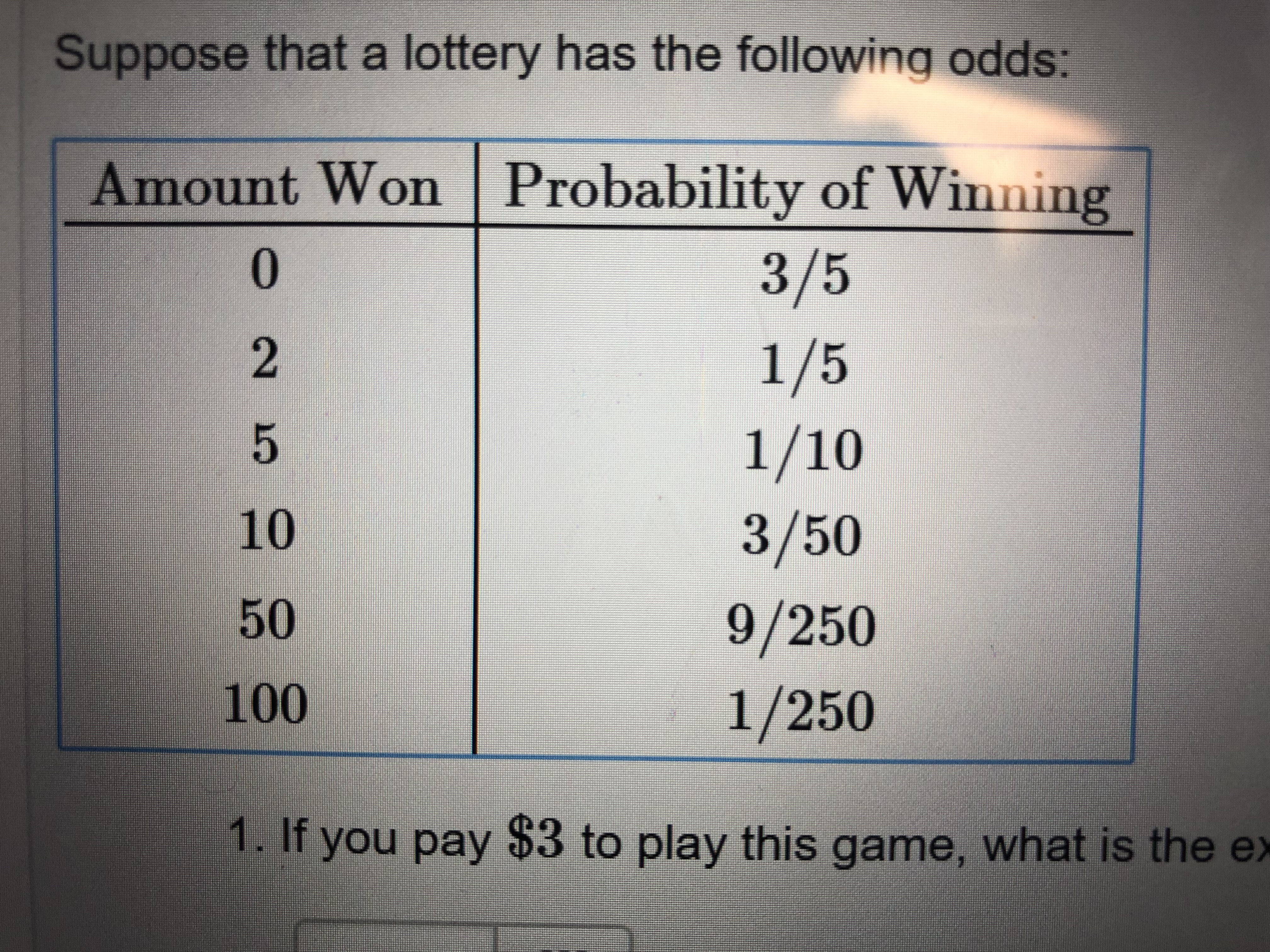 Suppose thata lottery has the following odds: Amount Won Probability of Winning 0 3/5 2 1/5 1/10 5 10 3/50 50 9/250 1/250 100 1. If you pay $3 to play this game, what is the ex