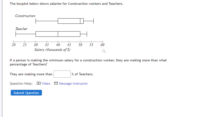 The boxplot below shows salaries for Construction workers and Teachers. Construction Teacher 20 25 30 35 40 45 50 55 60 Salary (thousands of $) If a person is making the minimum salary for a construction worker, they are making more than what percentage of Teachers? They are making more than % of Teachers. D Video Question Help: Message instructor Submit Question