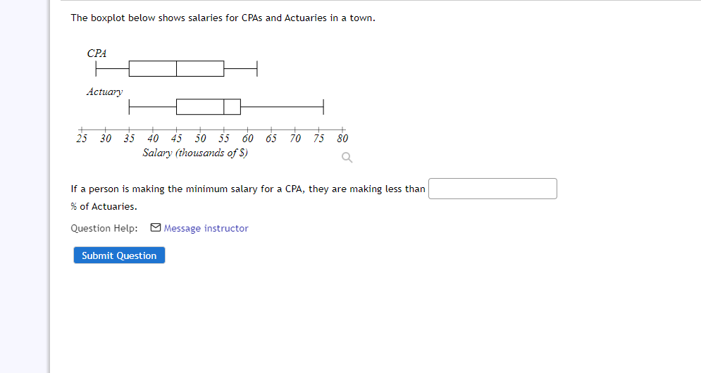 The boxplot below shows salaries for CPAS and Actuaries in a town. CPA Actuary 25 30 35 40 45 50 55 60 65 70 75 80 Salary (thousands of S) If a person is making the minimum salary for a CPA, they are making less than % of Actuaries. Question Help: O Message instructor Submit Question