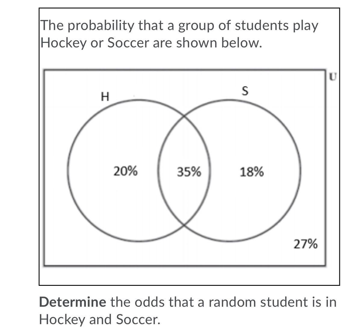 The probability that a group of students play Hockey or Soccer are shown below. S 20% 35% 18% 27% Determine the odds that a random student is in Hockey and Soccer.