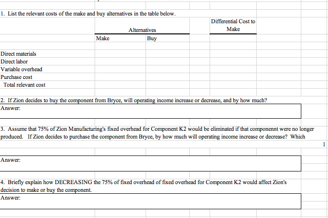 1. List the relevant costs of the make and buy alternatives in the table below Differential Cost to Make Alternatives Make Buy Direct materials Direct labor Variable overhead Purchase cost Total relevant cost 2. If Zion decides to buy the component from Bryce, will operating income increase or decrease, and by how much? Answer 3. Assume that 75% of Zion Manufacturing's fixed overhead for Component K2 would be eliminated if that componennt were no longer produced. If Zion decides to purchase the component from Bryce, by how much will operating income increase or decrease? which 1 Answer 4. Briefly explain how DECREASING the 75% of fixed overhead of fixed overhead for Component K2 would affect Zion's decision to make or buy the component Answer
