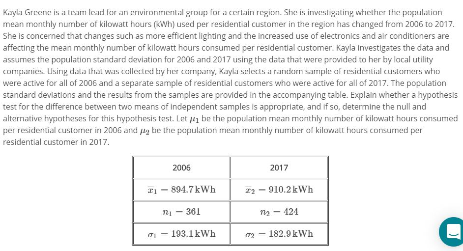 Kayla Greene is a team lead for an environmental group for a certain region. She is investigating whether the population mean monthly number of kilowatt hours (kWh) used per residential customer in the region has changed from 2006 to 2017 She is concerned that changes such as more efficient lighting and the increased use of electronics and air conditioners are affecting the mean monthly number of kilowatt hours consumed per residential customer. Kayla investigates the data and assumes the population standard deviation for 2006 and 2017 using the data that were provided to her by local utility companies. Using data that was collected by her company, Kayla selects a random sample of residential customers who were active for all of 2006 and a separate sample of residential customers who were active for all of 2017. The population standard deviations and the results from the samples are provided in the accompanying table. Explain whether a hypothesis test for the difference between two means of independent samples is appropriate, and if so, determine the null and alternative hypotheses for this hypothesis test. Let 1 be the population mean monthly number of kilowatt hours consumed per residential customer in 2006 and be the population mean monthly number of kilowatt hours consumed per residential customer in 2017. 2006 2017 910.2kWh 894.7 kWh 1 424 361 n1 n2 182.9 kWh 193.1 kWh σι 02