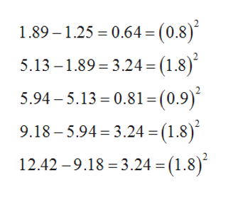 ! = 1.89 – 1.25 = 0.64 = (0.8) 5.13 – 1.89 = 3.24 = (1.8)´ 5.94 – 5.13 = 0.81=(0.9)´ 9.18 – 5.94 = 3.24 = (1.8)´ * 12.42 –9.18 = 3.24 = (1.8)