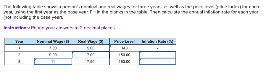 The following table shows a person's nominal and real wages for three years, as well as the price level (price index) for each year, using the first year as the base year. Fill in the blanks in the table. Then calculate the annual inflation rate for each year (not including the base year). Instructions: Round your answers to 2 decimal places. Nominal Wage ($) Real Wage ($) Inflation Rate (%) Year Price Level 1 7.00 140 5.00 2. 9.00 7.00 150.00 3 11 160.00 7.50