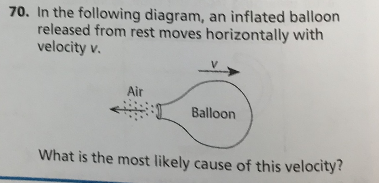 70. In the following diagram, an inflated balloon released from rest moves horizontally with velocity v. Air Balloon What is the most likely cause of this velocity?
