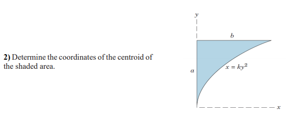 2) Determine the coordinates of the centroid of the shaded area.