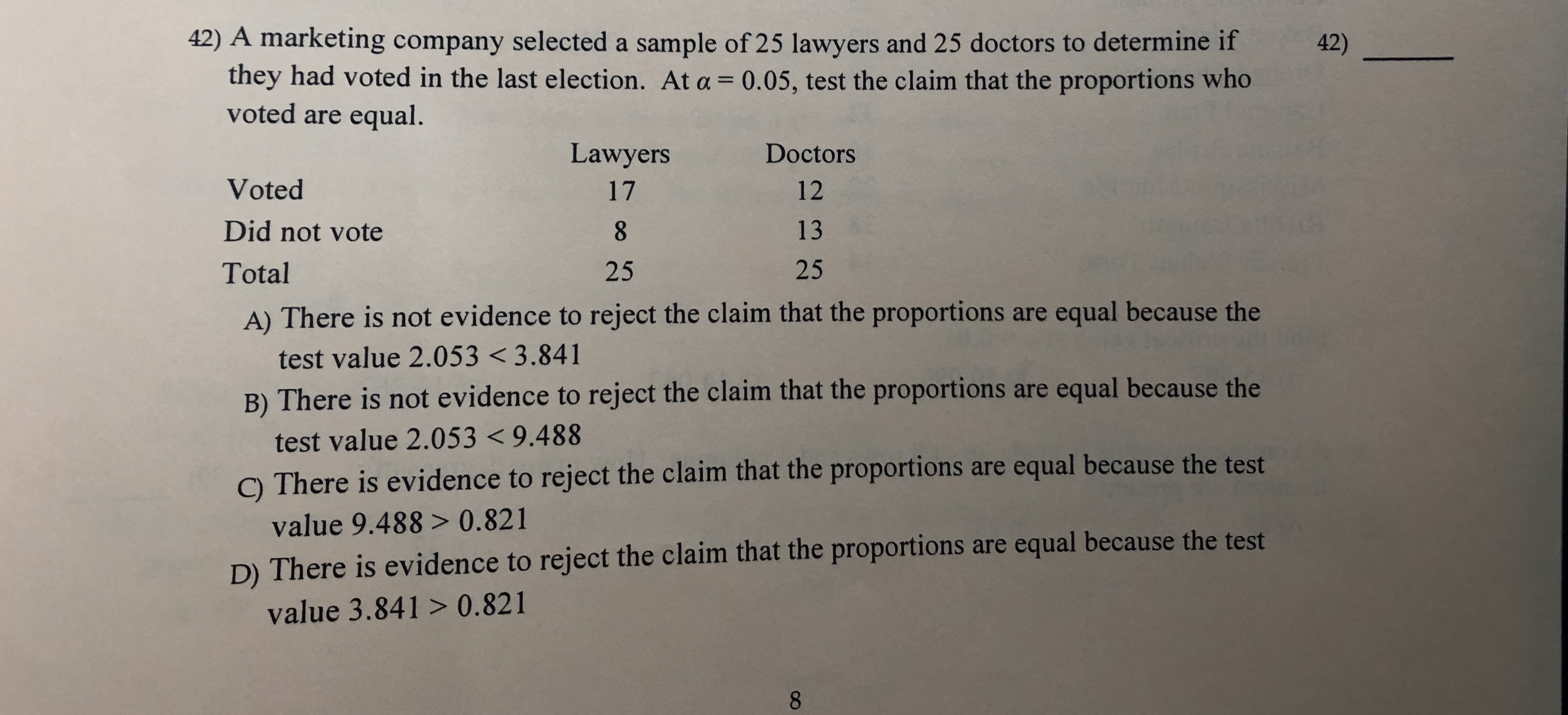 42) A marketing company selected a sample of 25 lawyers and 25 doctors to determine if they had voted in the last election. At a 0.05, test the claim that the proportions who voted are equal. 42) Lawyers Doctors Voted 17 12 13 Did not vote 8 25 25 Total A) There is not evidence to reject the claim that the proportions are equal because the test value 2.053 < 3.841 B) There is not evidence to reject the claim that the proportions are equal because the test value 2.053 < 9.488 ) There is evidence to reject the claim that the proportions are equal because the test value 9.488 > 0.821 D) There is evidence to reject the claim that the proportions are equal because the test value 3.841 > 0.821