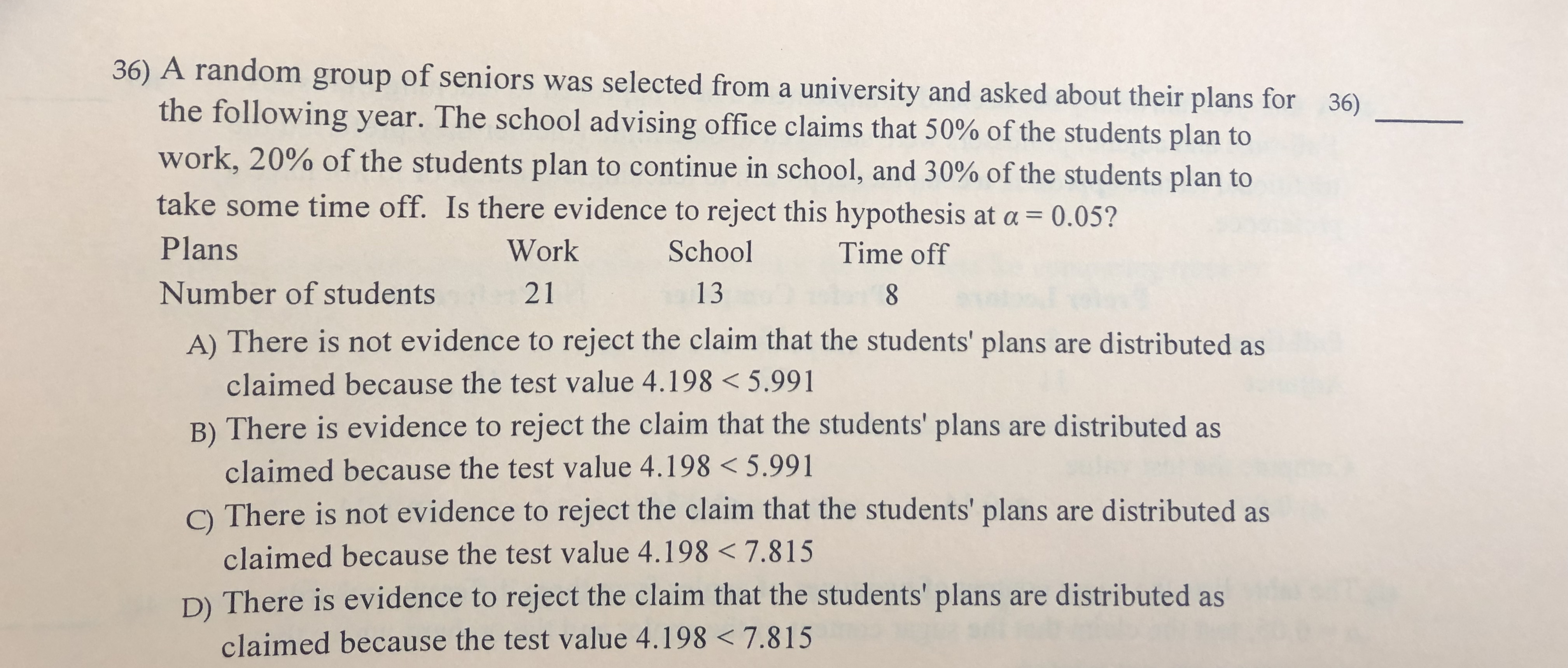 36) A random group of seniors was selected from a university and asked about their plans for the following year. The school advising office claims that 50% of the students plan to 36) work, 20% of the students plan to continue in school, and 30% of the students plan to take some time off. Is there evidence to reject this hypothesis at a 0.05? 1 Plans Work School Time off Number of students 21 13 A) There is not evidence to reject the claim that the students' plans are distributed as claimed because the test value 4.198 < 5.991 B) There is evidence to reject the claim that the students' plans are distributed as claimed because the test value 4.198 < 5.991 ) There is not evidence to reject the claim that the students' plans are distributed as claimed because the test value 4.198 < 7.815 D) There is evidence to reject the claim that the students' plans are distributed as claimed because the test value 4.198 < 7.815