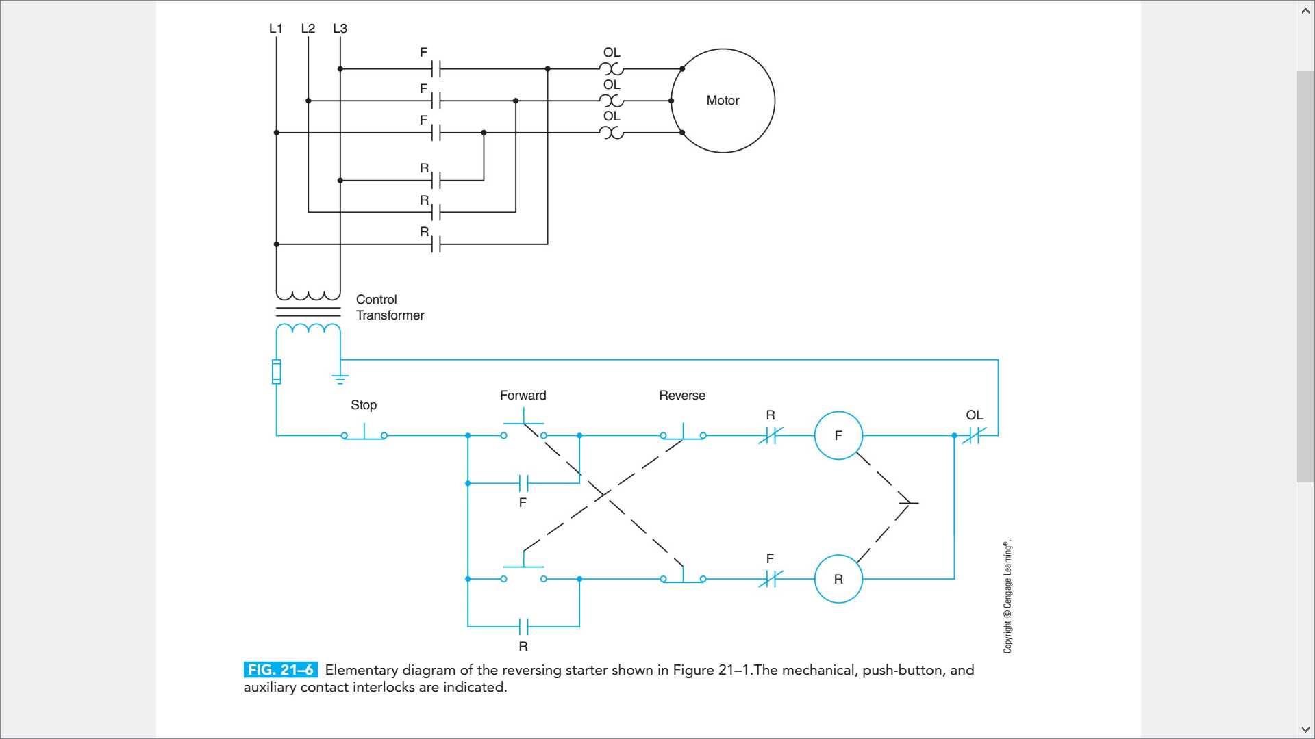 L1 L2 L3 OL OL Motor OL R, Control Transformer Forward Reverse Stop OL R R FIG. 21-6 Elementary diagram of the reversing starter shown in Figure 21-1.The mechanical, push-button, and auxiliary contact interlocks are indicated. Copyright © Cengage Learning®.