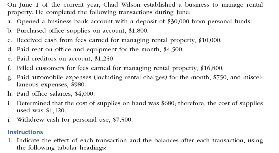 On June 1 of the current year, Chad Wilson established a business to manage rental property. He completed the following transactions during June: a. Opened a business bank account with a deposit of $30,000 from personal funds. b. Purchased office supplies on account, $1,800. c. Received cash from fees earned for managing rental property, $10,000 d. Paid rent on office and equipment for the month, $4,500. e. Paid creditors on account, $1,250. f. Billed customers for fees earned for managing rental property, $16,800 g. Paid automobile expenses (including rental charges) for the month, $750, and miscel- laneous expenses, $980. h. Paid officee salaries, $4,000 Determined that the cost of supplies on hand was $680; therefore, the cost of supplies used was $1,120. i j. Withdrew cash for personal use, $7,500 Instructions 1. Indicate the effect of each transaction and the balances after each transaction, using the following tabular headings: