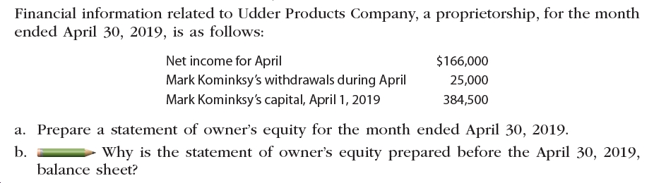 Financial information related to Udder Products Company, a proprietorship, for the month ended April 30, 2019, is as follows: Net income for April $166,000 Mark Kominksy's withdrawals during April 25,000 Mark Kominksy's capital, April 1, 2019 384,500 a. Prepare a statement of owner's equity for the month ended April 30, 2019. b. Why is the statement of owner's equity prepared before the April 30, 2019, balance sheet?
