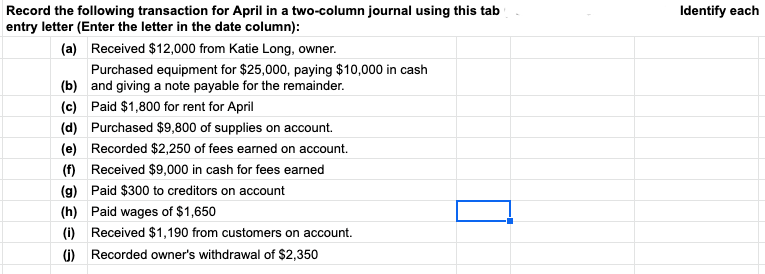 Identify each Record the following transaction for April in a two-column journal using this tab entry letter (Enter the letter in the date column): (a) Received $12,000 from Katie Long, owner. Purchased equipment for $25,000, paying $10,000 in cash and giving a note payable for the remainder. (b) (c) Paid $1,800 for rent for April Purchased $9,800 of supplies on account. Recorded $2,250 of fees earned on account (d) (e) (f)Received $9,000 in cash for fees earned (g) Paid $300 to creditors on account (h) Paid wages of $1,650 (i) Received $1,190 from customers on account. (j) Recorded owner's withdrawal of $2,350