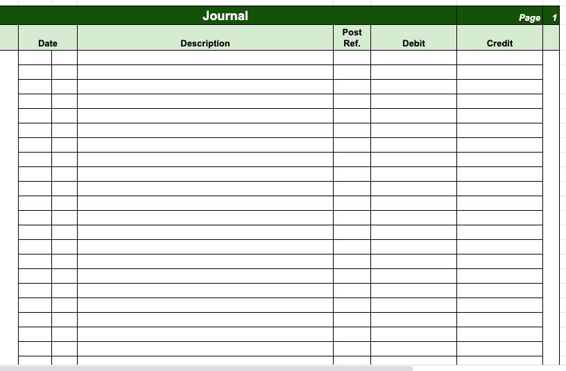 Journal Page 1 Post Date Description Ref. Debit Credit