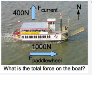 Fcurrent 400N 1000N paddlewheel What is the total force on the boat? ZA