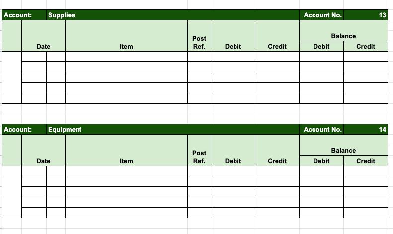 Account: Supplies Account No. 13 Balance Post Date Item Ref. Debit Credit Debit Credit Account: Equipment Account No. 14 Balance Post Ref Date Item Debit Credit Debit Credit