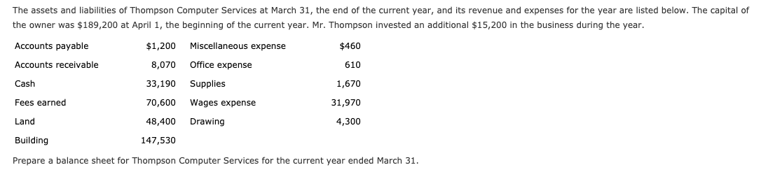 The assets and liabilities of Thompson Computer Services at March 31, the end of the current year, and its revenue and expenses for the year are listed below. The capital of the owner was $189,200 at April 1, the beginning of the current year. Mr. Thompson invested an additional $15,200 in the business during the year. Accounts payable Miscellaneous expense $460 $1,200 Accounts receivable Office expense 8,070 610 Cash 33,190 Supplies 1,670 Fees earned 70,600 Wages expense 31,970 Land 48,400 Drawing 4,300 Building 147,530 balance sheet for Thompson Computer Services for the current year ended March 31. Prepare