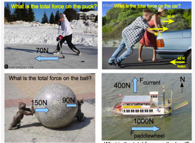 What is the total force on the puck? visualwhat is the total force on the car? 60N 7ON 40 N iction нOWTOноскEY Cом What is the total force on the ball? Fcurrent 400N 90N 150N 1000N paddlewheel