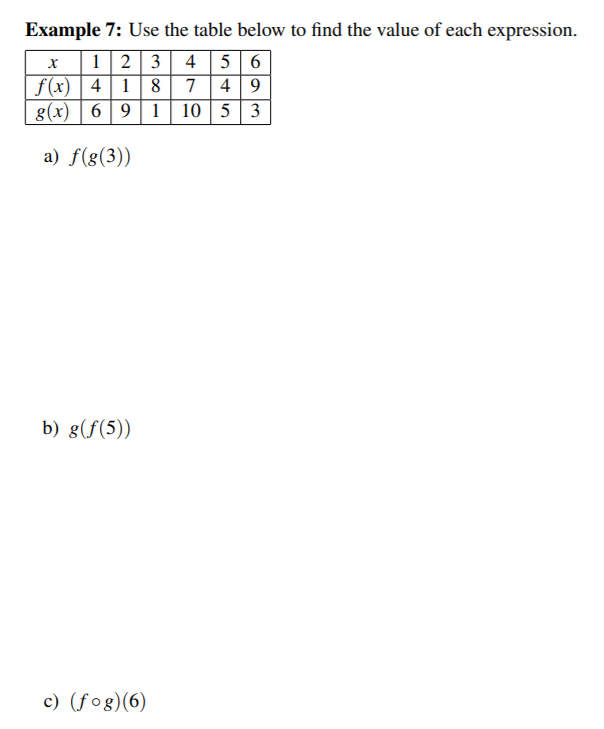 Example 7: Use the table below to find the value of each expression 1 2 3 4 5 6 f(x) 4 8 749 g(x)6911053 a) f(g(3)) b) g(f(5) c) (fog)(6)