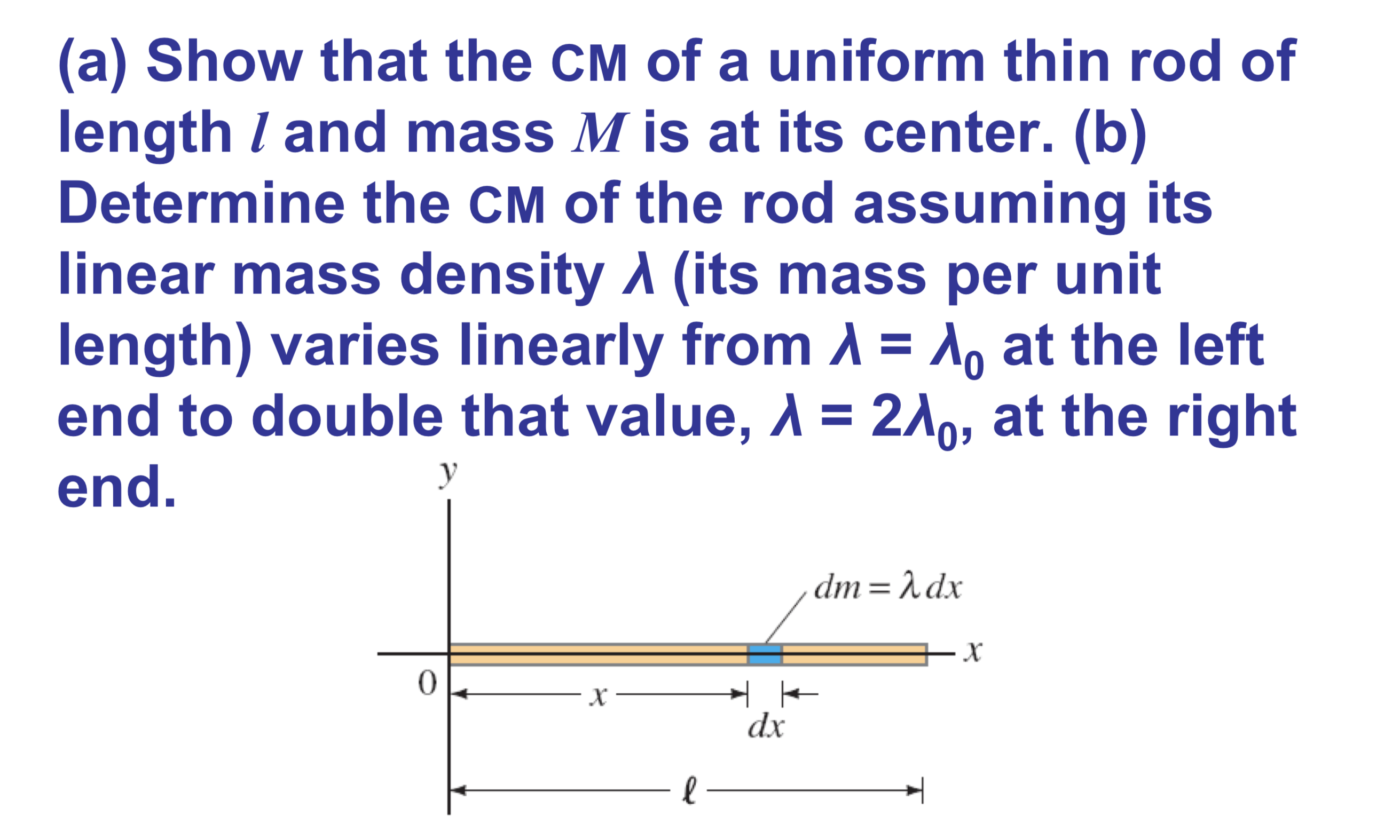 (a) Show that the CM of a uniform thin rod of length / and mass M is at its center. (b) Determine the CM of the rod assuming its linear mass density A (its mass per unit length) varies linearly from A = at the left end to double that value, A = 2A0, at the right y end. dm λdx X 0 х dx