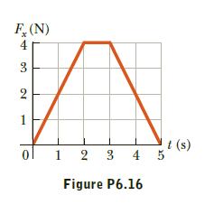 F,(N) 4 t (s) 1 2 3 4 Figure P6.16