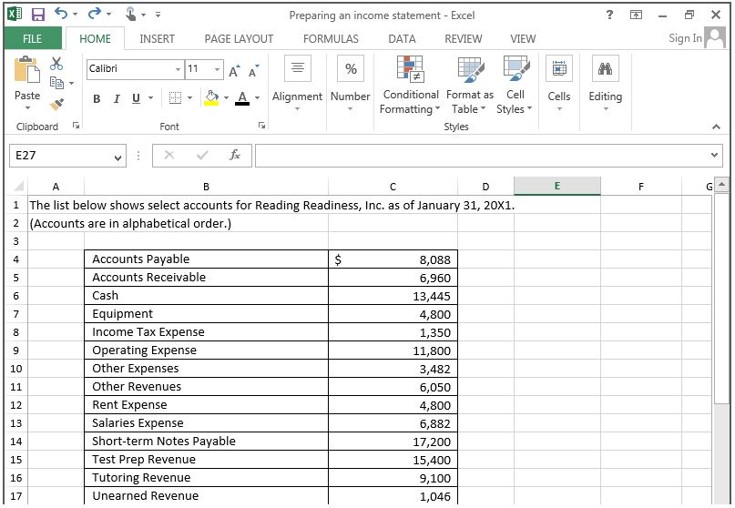 Preparing an income statement - Excel Sign In FORMULAS REVIEW FILE НOME INSERT PAGE LAYOUT DATA VIEW Calibri A A Conditional Format as Cll Paste Alignment Number Editing Cells BIU Formatting Table Styles 4. Font Clipboard Styles fe E27 B G. 1 The list below shows select accounts for Reading Readiness, Inc. as of January 31, 20X1. 2 (Accounts are in alphabetical order.) Accounts Payable 8,088 Accounts Receivable 6,960 13,445 Cash Equipment 7. 4,800 Income Tax Expense 8. 1,350 Operating Expense 11,800 Other Expenses 10 3,482 6,050 4,800 Other Revenues 11 Rent Expense 12 Salaries Expense 13 6,882 Short-term Notes Payable 14 17,200 Test Prep Revenue 15,400 15 Tutoring Revenue 16 9,100 Unearned Revenue 17 1,046 %24