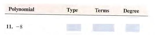Polynomial Туре Terms Degree 11. -8