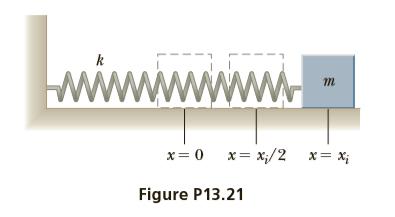 wwwwwww x= x;/2 x= 0 x= x; Figure P13.21