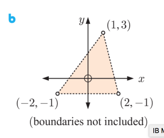 ь YA (1,3) (-2, –1) (2, –1) (boundaries not included) IB Л