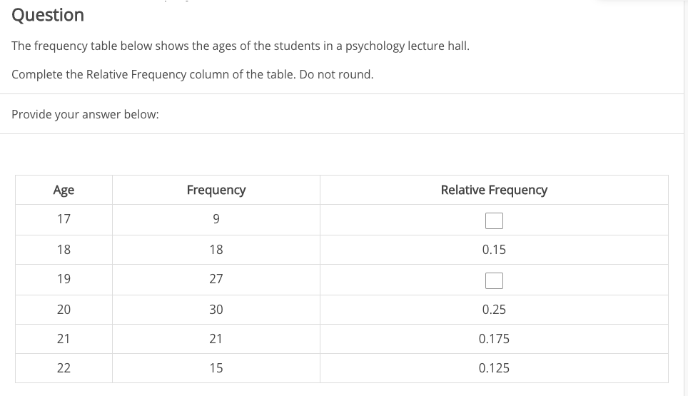 Question The frequency table below shows the ages of the students in a psychology lecture hall. Complete the Relative Frequency column of the table. Do not round. Provide your answer below: Relative Frequency Age Frequency 17 18 18 0.15 19 27 20 30 0.25 21 21 0.175 0.125 22 15
