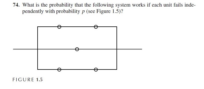 74. What is the probability that the following system works if each unit fails inde- pendently with probability p (see Figure 1.5)? FIGURE 1.5