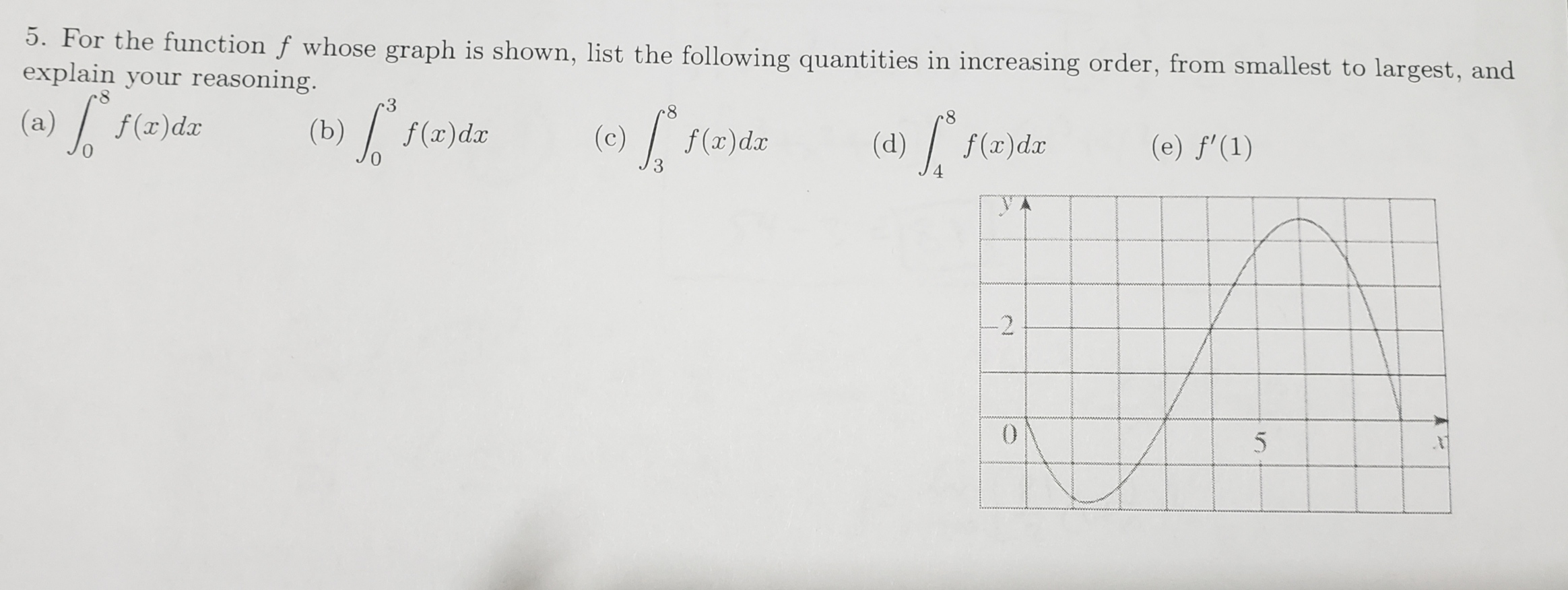 5. For the function f whose graph is shown, list the following quantities in increasing order, from smallest to largest, and explain your reasoning. 3 (a) f(x)da 8 (b)f(r)da (e)f(r)da (d)f(x)da (e) f'(1) -2 0 5